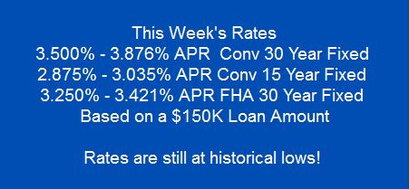 August Interest Rates